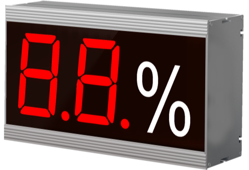 percentage display